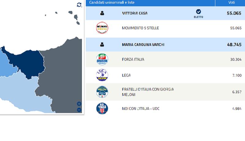Elezioni: Il Movimento 5 Stelle fa capotto anche nelle Madonie. Tutti i dati Comune per Comune