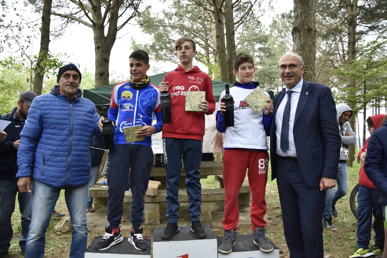 Giovani MTBikers crescono con il Trofeo Città di Gangi