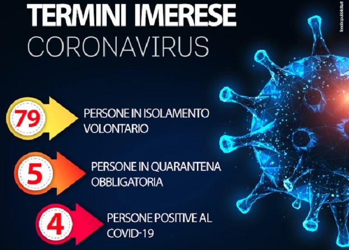Un nuovo caso di positività al Coronavirus a Termini Imerese